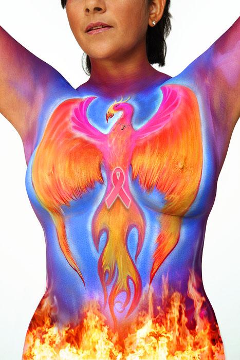 Breast cancer symptoms screening